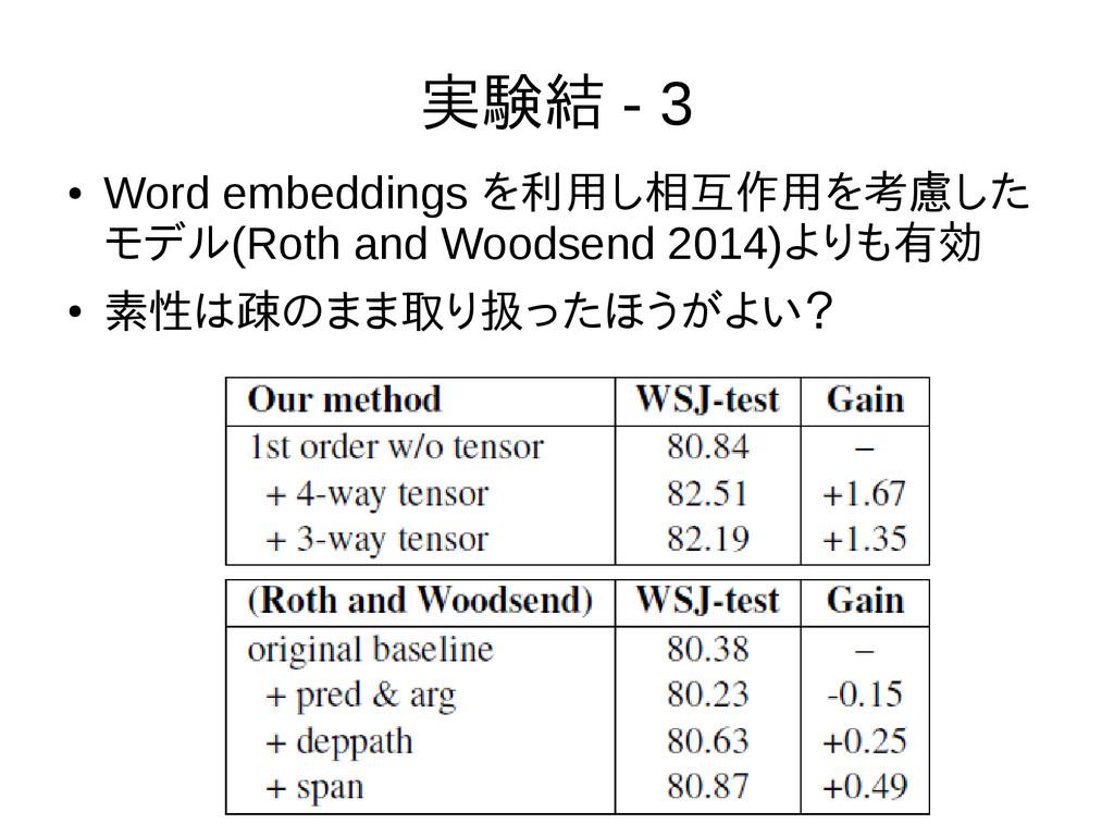 ● Word embeddings を利用し相互作用を考慮した モデル(Roth and Wo...