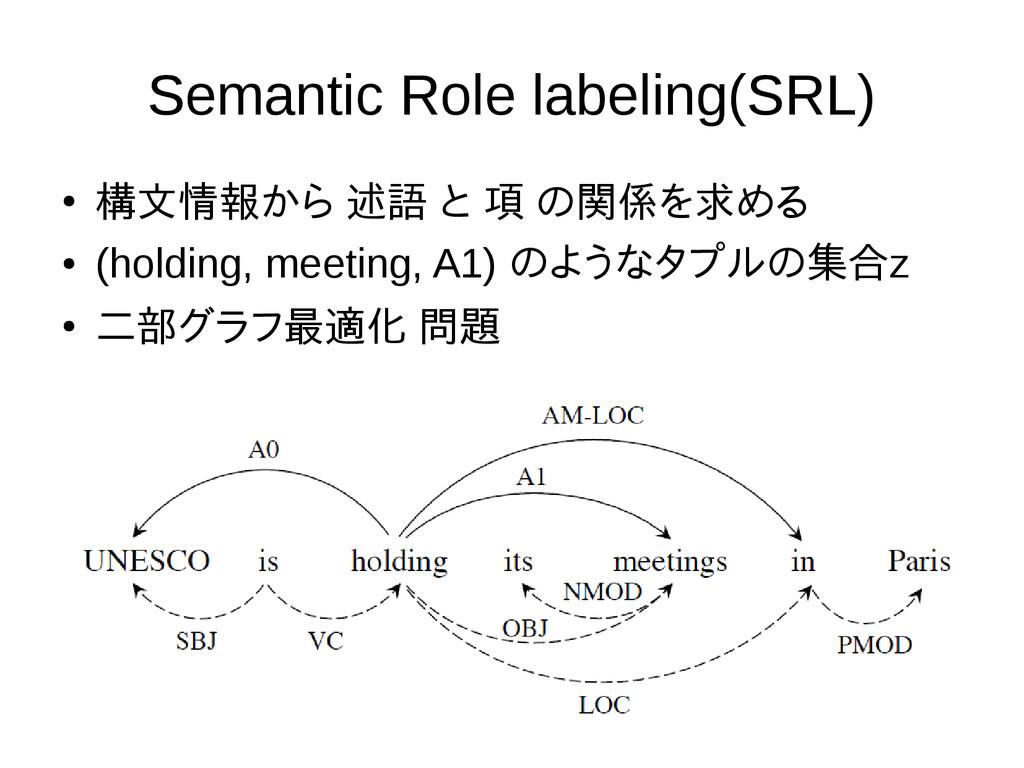 Semantic Role labeling(SRL) ● 構文情報から 述語 と 項 の関係...
