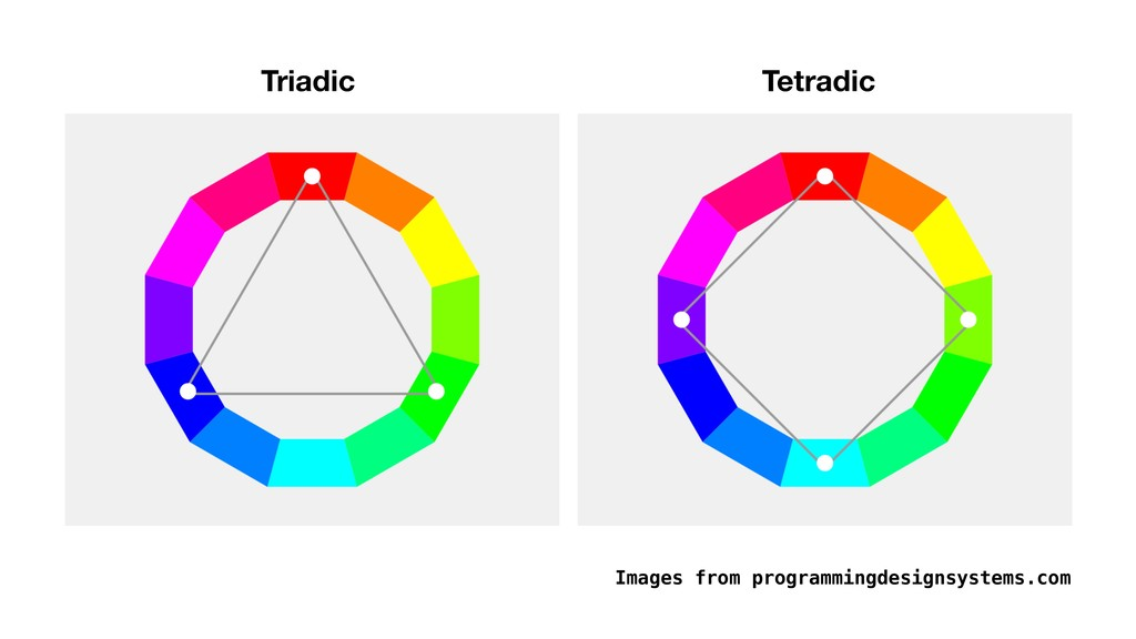 Images from programmingdesignsystems.com Triadi...