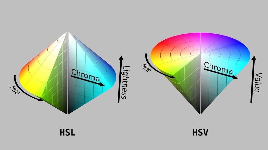 HSL HSV