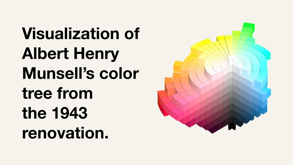 Visualization of Albert Henry Munsell's color t...