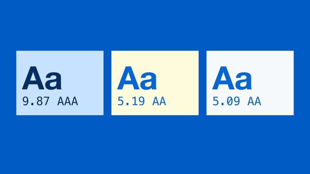 Aa 9.87 AAA Aa 5.19 AA Aa 5.09 AA