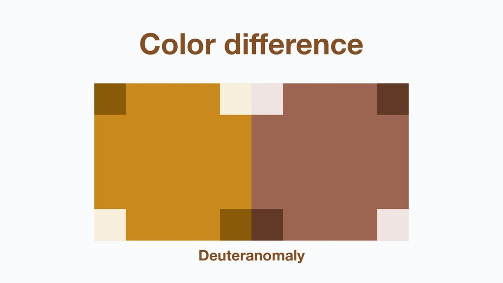 Color difference Deuteranomaly