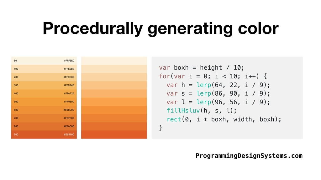 ProgrammingDesignSystems.com var boxh = height ...