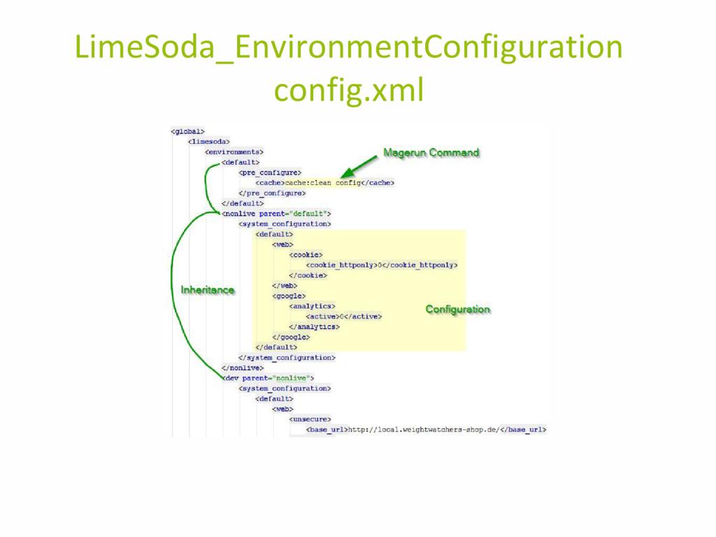 LimeSoda_EnvironmentConfiguration config.xml