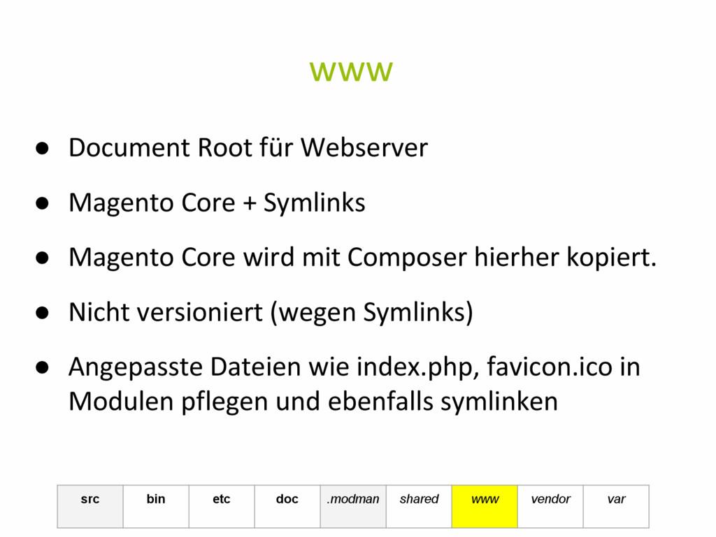 www ● Document Root für Webserver ● Magento Cor...