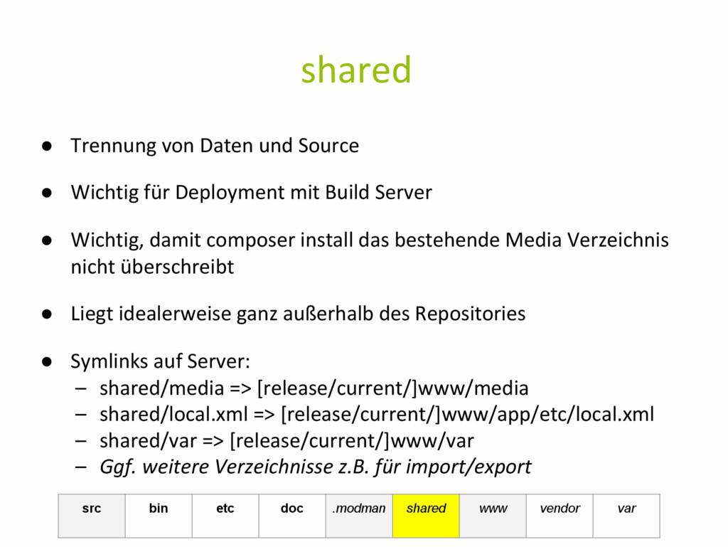 shared ● Trennung von Daten und Source ● Wichti...