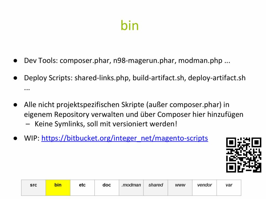 bin ● Dev Tools: composer.phar, n98-magerun.pha...