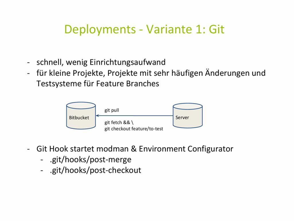 Deployments - Variante 1: Git - schnell, wenig ...