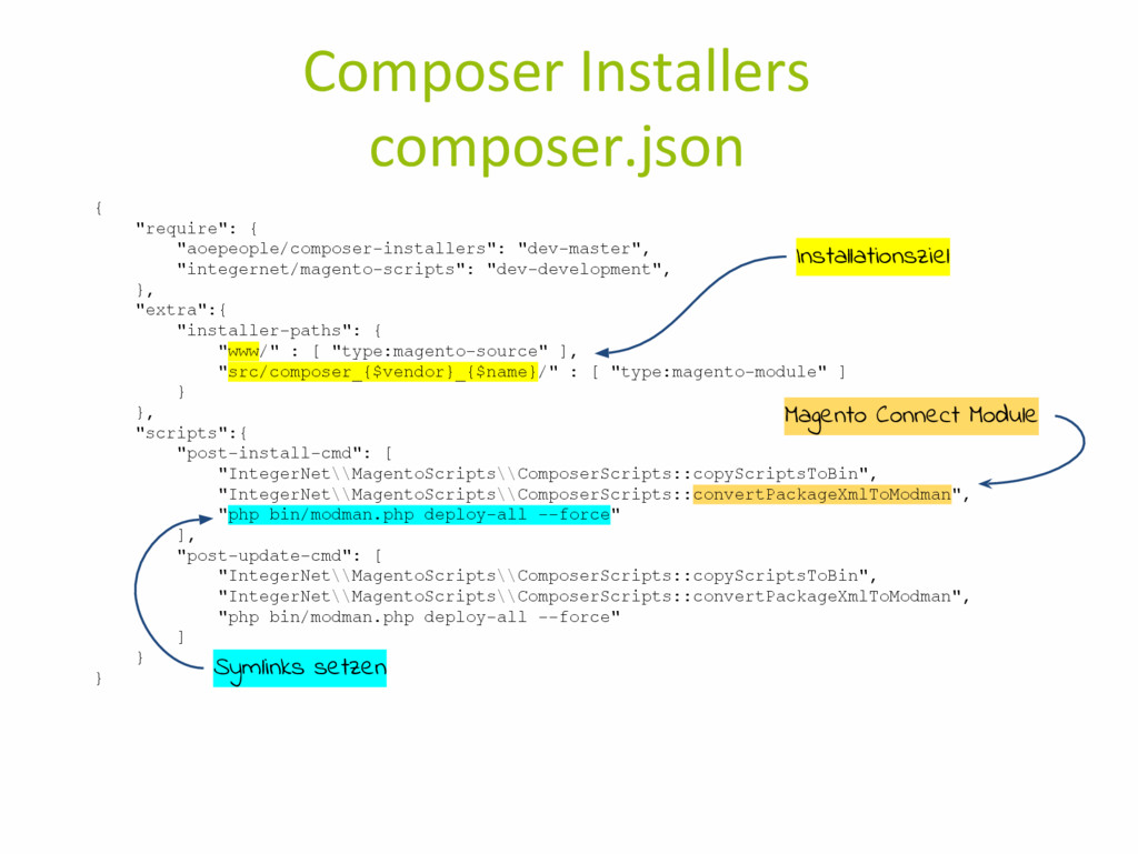 "Composer Installers composer.json { ""require"": ..."