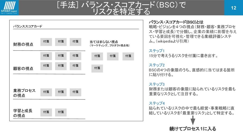 [手法] バランス・スコアカード(BSC)で 12 バランス・スコアカード(BSC)とは 戦略...