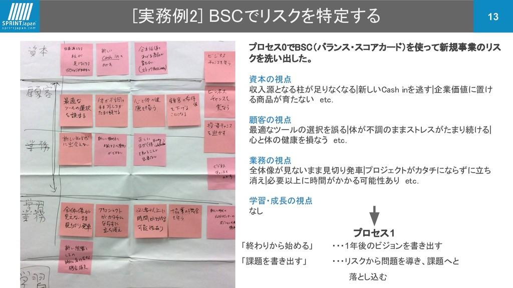 [実務例2] BSCでリスクを特定する 13 プロセス0でBSC(バランス・スコアカード)を使...