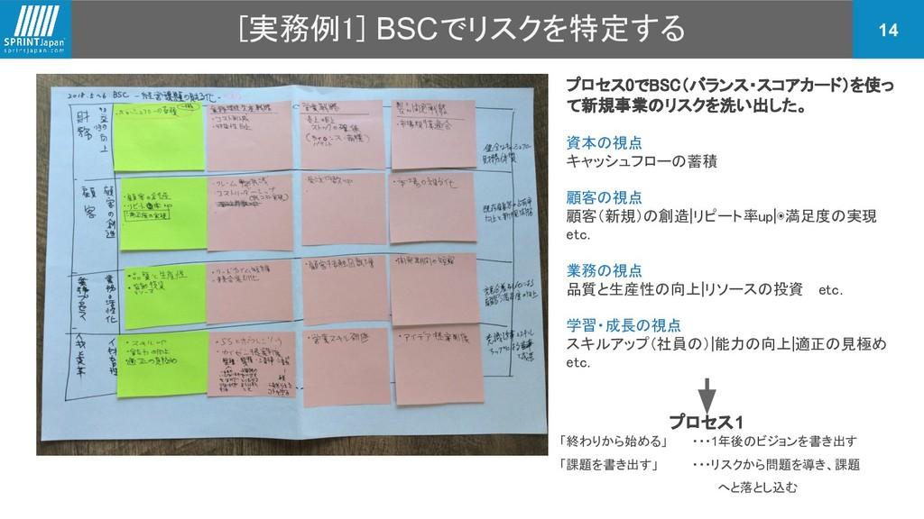 [実務例1] BSCでリスクを特定する 14 プロセス0でBSC(バランス・スコアカード)を使...
