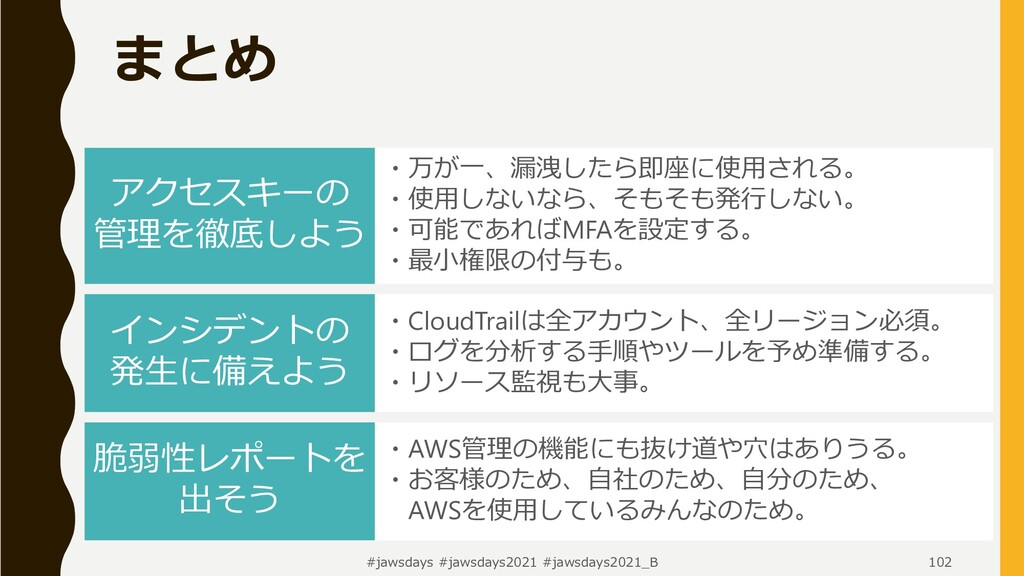 #jawsdays #jawsdays2021 #jawsdays2021_B 102 まとめ...