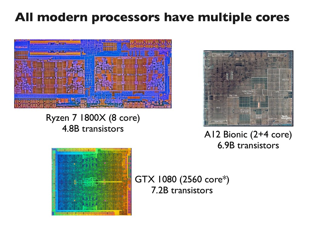 All modern processors have multiple cores Ryzen...