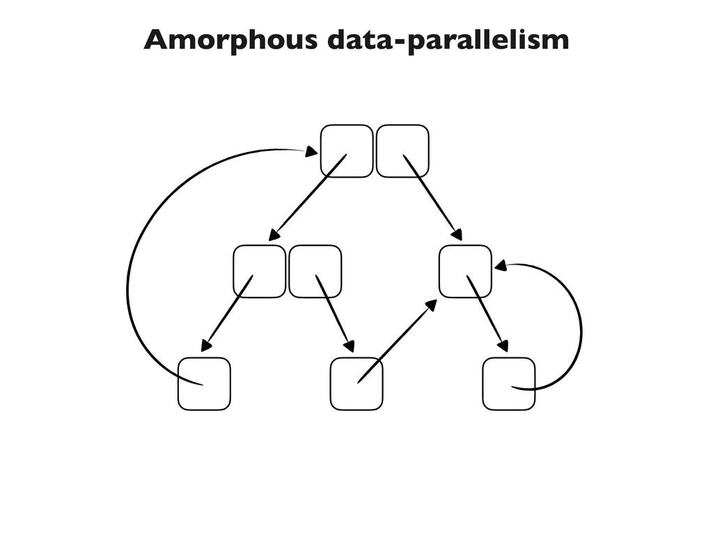 Amorphous data-parallelism