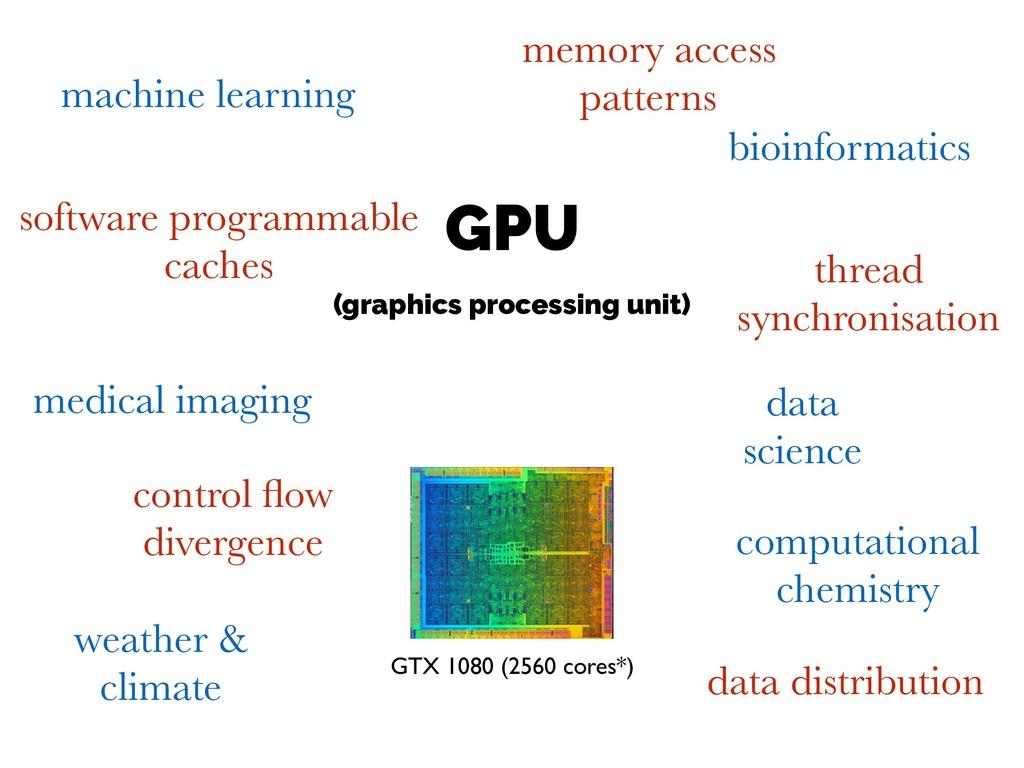 GPU (graphics processing unit) medical imaging ...