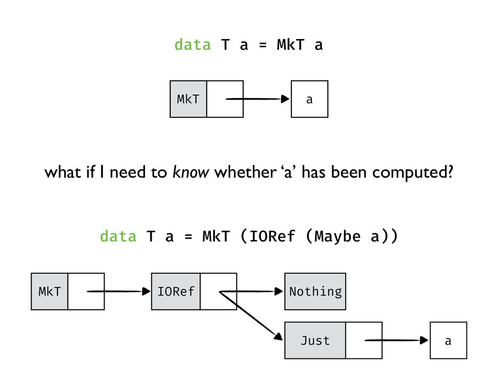 data T a = MkT a MkT a what if I need to know w...