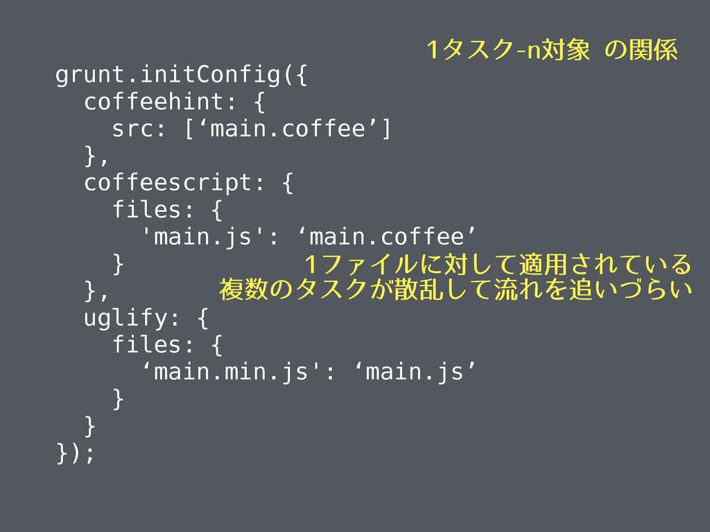 grunt.initConfig({ coffeehint: { src: ['main.co...