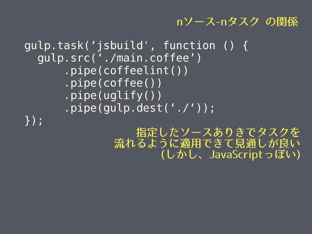 ! gulp.task('jsbuild', function () { gulp.src('...