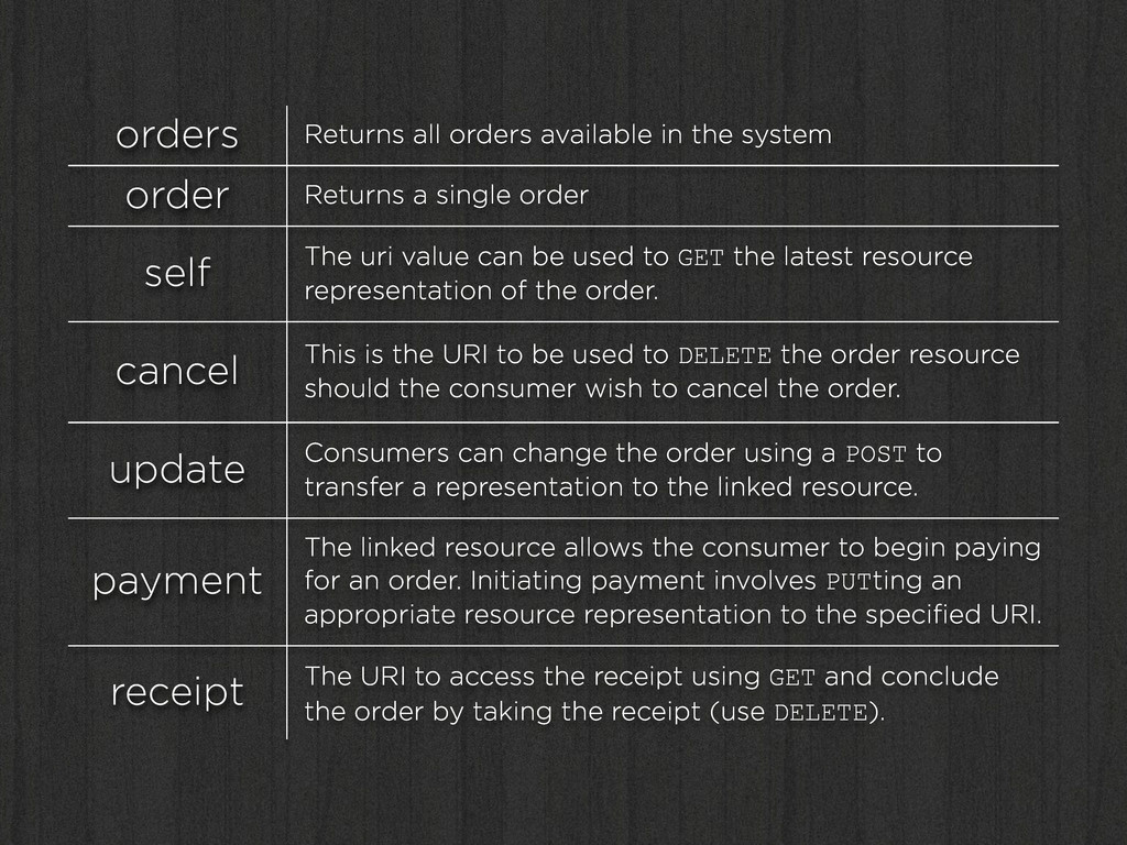 orders Returns all orders available in the syst...