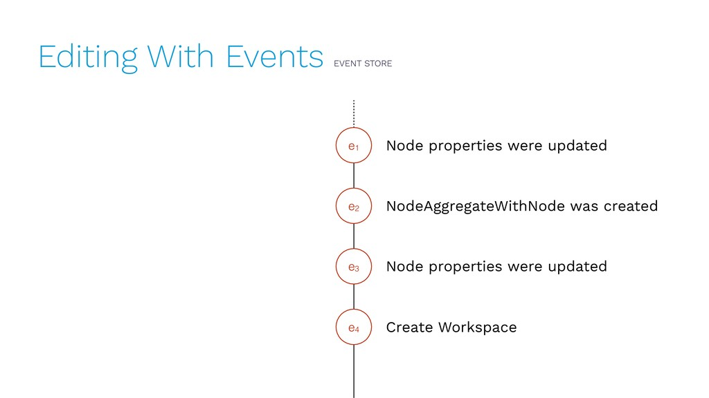 e1 EVENT STORE e1 Node properties were updated ...