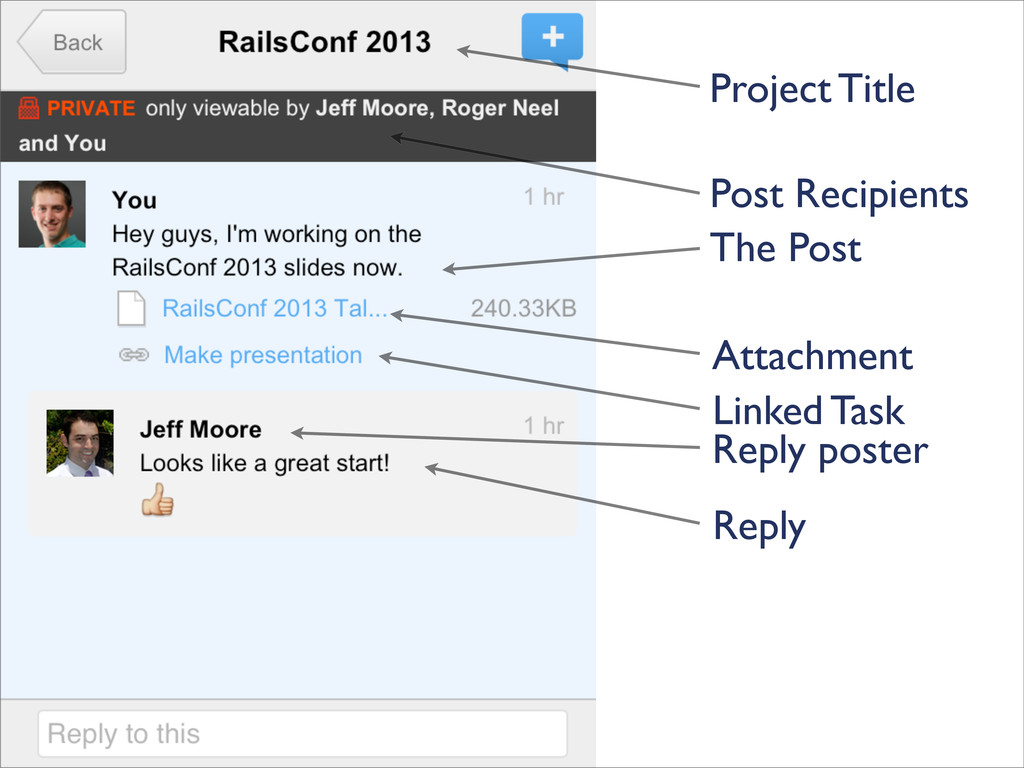 Project Title Post Recipients The Post Attachme...