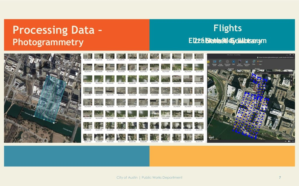 Processing Data – Photogrammetry 7 City of Aust...