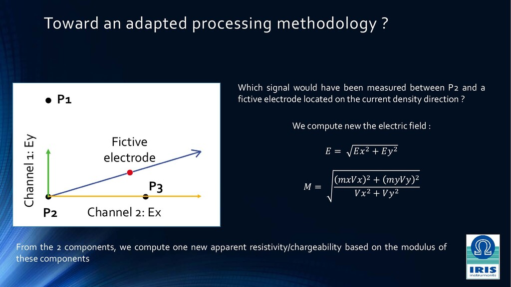 Toward an adapted processing methodology ? Chan...