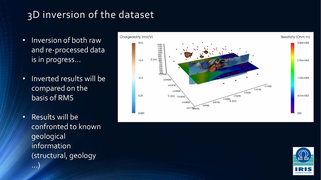 3D inversion of the dataset • Inversion of both...