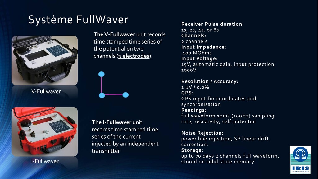 Receiver Pulse duration: 1s, 2s, 4s, or 8s Chan...