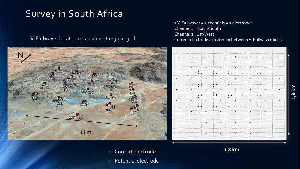 Survey in South Africa N 1 km V-Fullwaver locat...