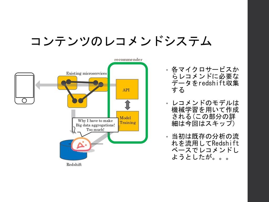 コンテンツのレコメンドシステム • 各マイクロサービスか らレコメンドに必要な データをred...