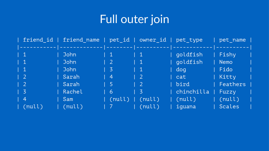 Full$outer$join   friend_id   friend_name   pet...