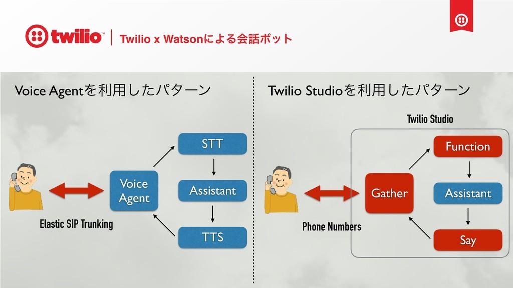 Twilio x WatsonʹΑΔձϘοτ Voice Agent STT Assista...