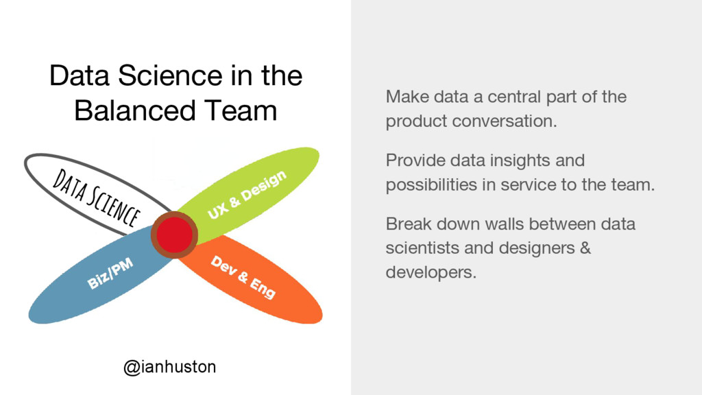 Data Science in the Balanced Team Make data a c...