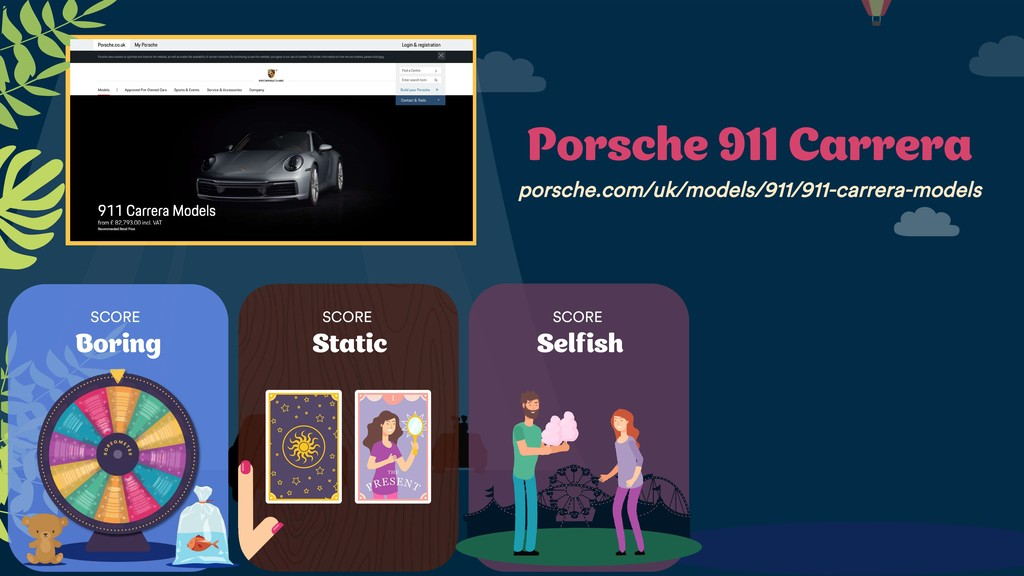 SCORE Boring SCORE Selfish SCORE Static Porsche...