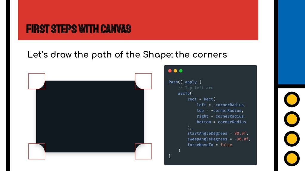 First Steps with Canvas Let's draw the path of ...