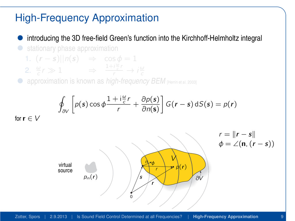 High-Frequency Approximation introducing the 3D...