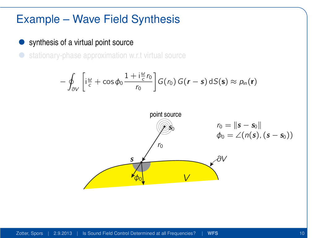 Example – Wave Field Synthesis synthesis of a v...