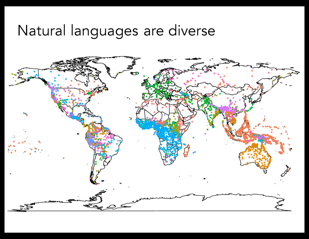 Natural languages are diverse ● ● ● ● ● ● ● ● ●...