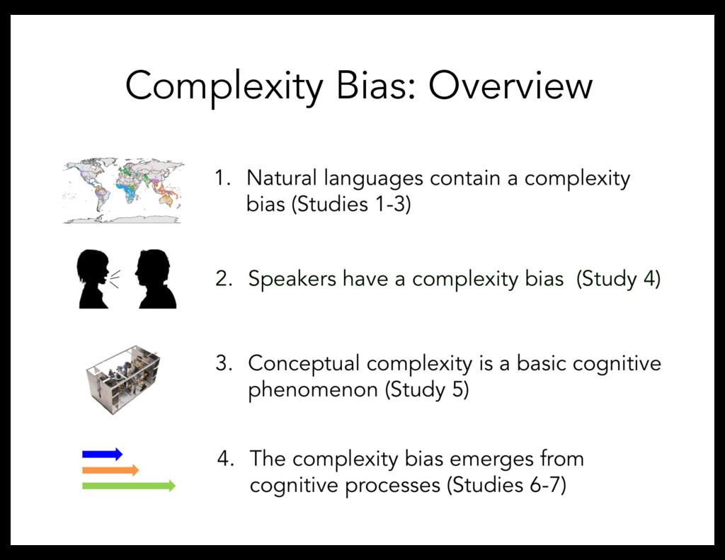 Complexity Bias: Overview