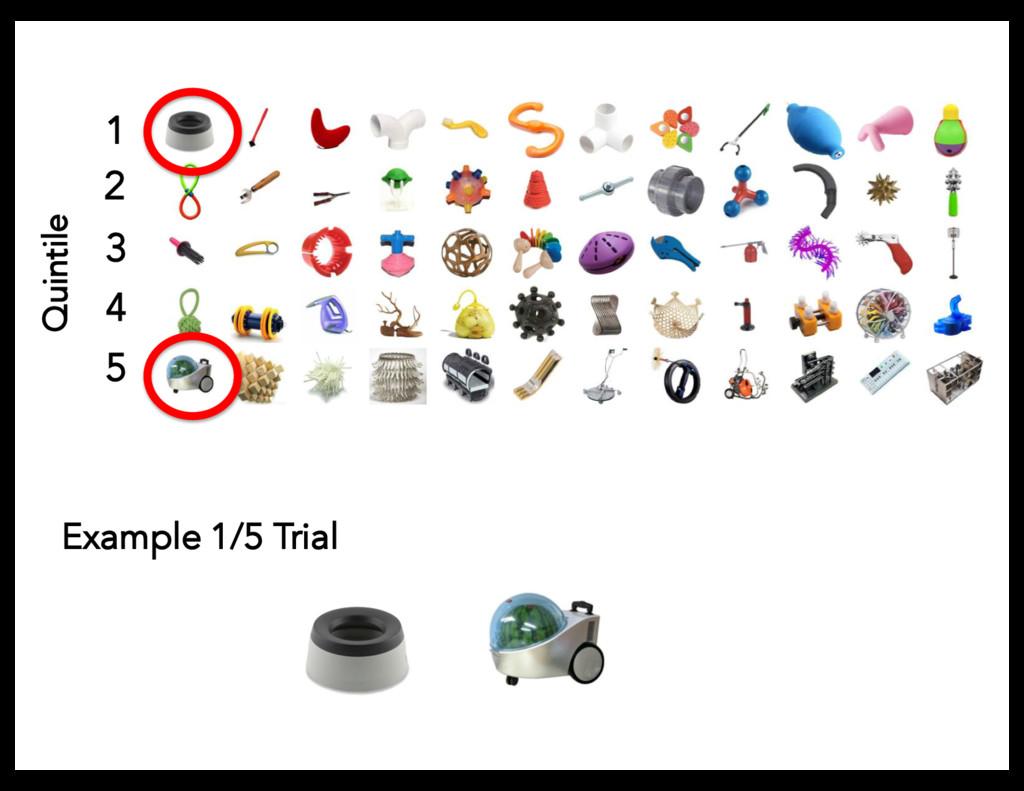 Example 1/5 Trial Quintile 1 2 3 4 5