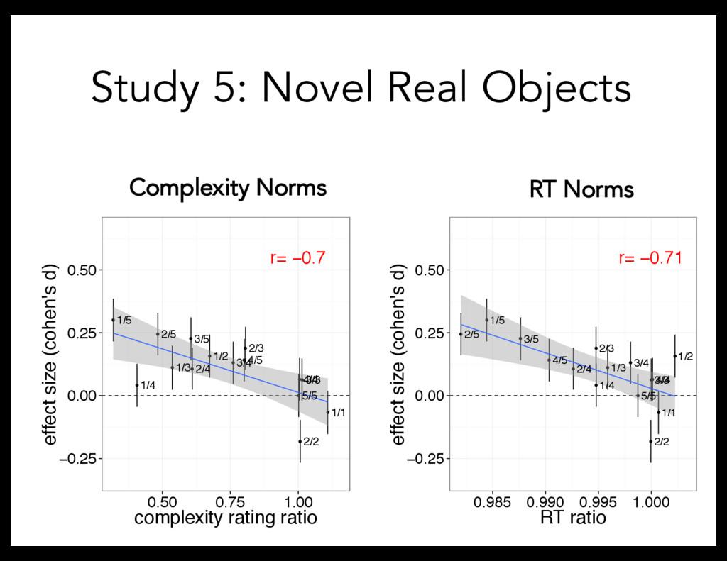 Study 5: Novel Real Objects ● ● ● ● ● ● ● ● ● ●...
