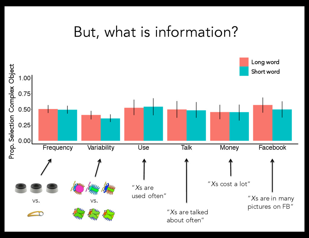 vs. But, what is information? Prop. Selection C...