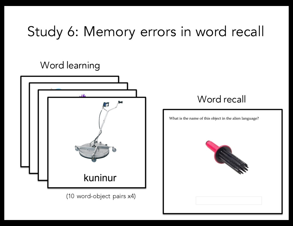Word learning Study 6: Memory errors in word re...