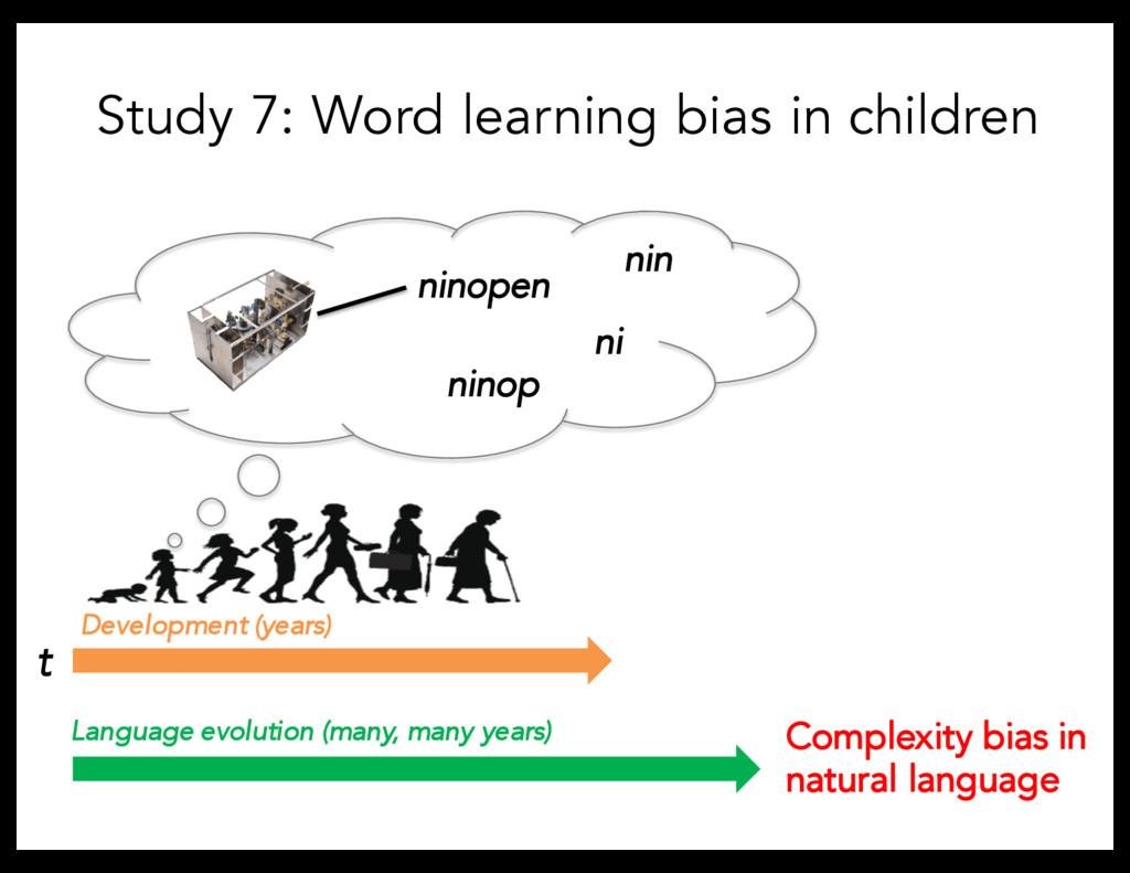Study 7: Word learning bias in children Languag...