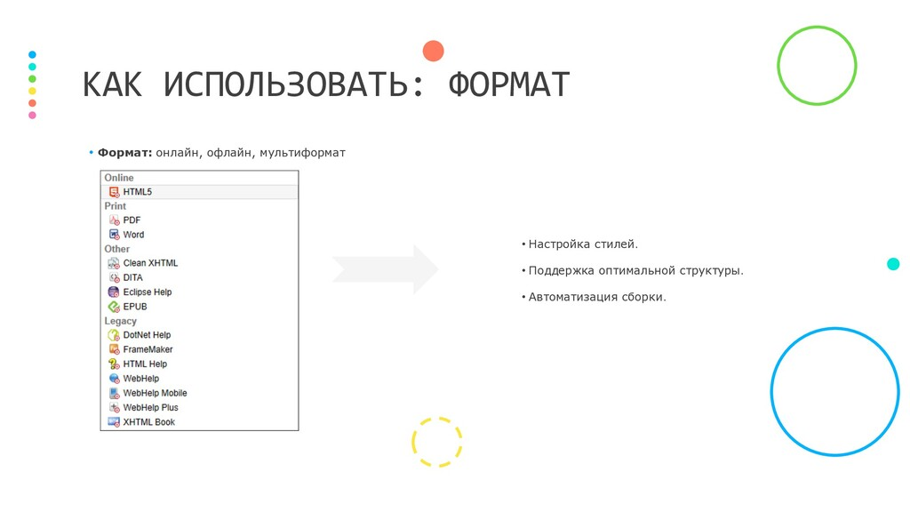 • Формат: онлайн, офлайн, мультиформат КАК ИС...