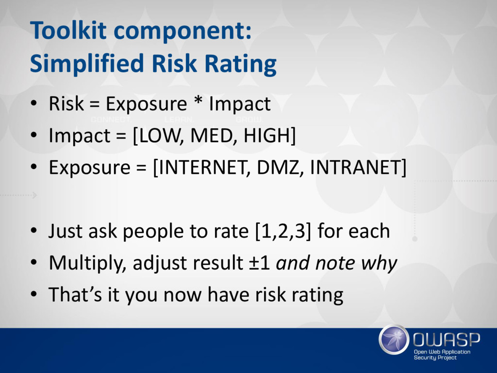 Toolkit component: Simplified Risk Rating • Ris...