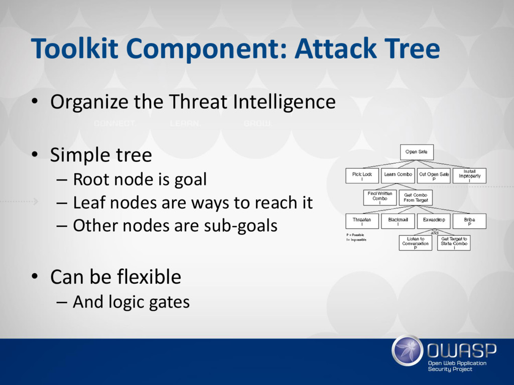Toolkit Component: Attack Tree • Organize the T...